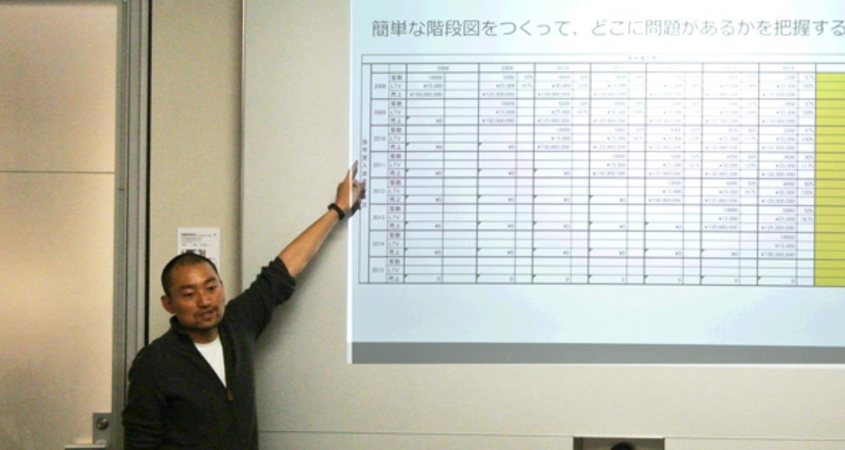 弊社代表西井がECzine編集部・SAPジャパン主催「オムニチャネル実践に備えるデジタルマーケティングの教養」に登壇しました。(2018年3月28日)